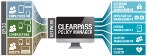 clearpass_policy_manager